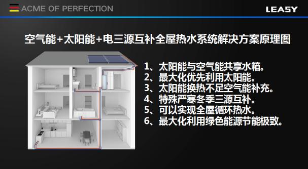 LEASY领致精研多能互补实现全屋热水技术新突破3