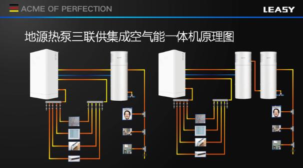 LEASY领致精研多能互补实现全屋热水技术新突破5