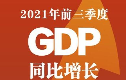 三季度国民经济运行数据出炉